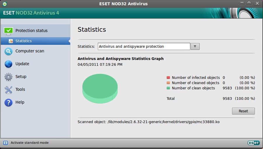 crack eset nod32 antivirus 4 username password
